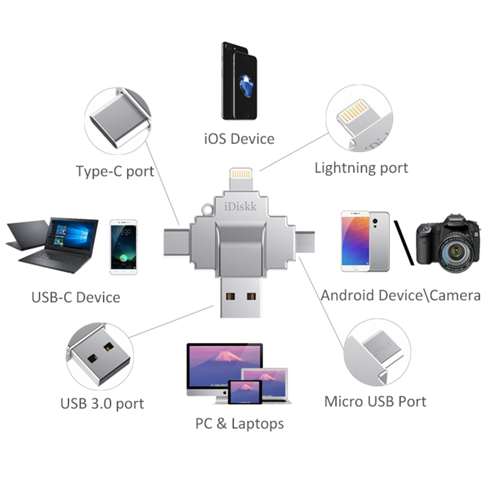Idiskk Lightning - Micro USB - USB2 - MSD Reader *Discontinued*